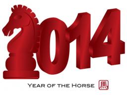 """Webinar: FengShuiFY """"Feng Shui & Astrologie 2014"""""""
