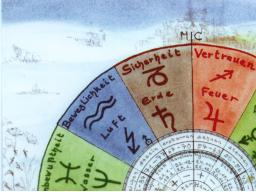 Webinar: Dein Horoskop deuten