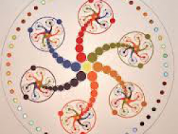 Webinar: Kinesiologischer Test und Innerwise Heilapothe für Deine innere Balance