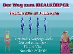 Webinar: IDEALKÖRPER - 3 Stufen Programm Körper Geist Seele