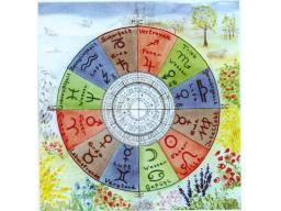 Webinar: Tierkreiszeichen im Frühling