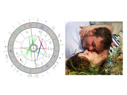Webinar: Synastrie: Partnerschaftshoroskope deuten