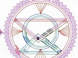 Webinar: Verbindung zur eigenen Seele aufbauen - Mantraprozess