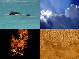 Webinar: Was für ein Typ sind Sie? Die vier Elemente im Horoskop
