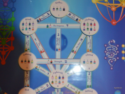 Webinar: Persönlichkeitscoaching mit der Kabbala Numerologie