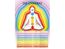Webinar: Die sieben Auraschichten - Spirituelle Reinigung und Energetisierung