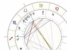 Webinar: Astrologie lernen: Komplexe Horoskopdeutung