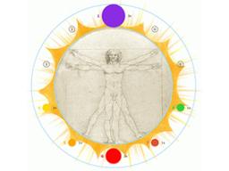 Webinar: Einblick in die Numerologie des Geburtstages und der Namen