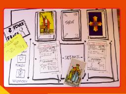 Webinar: Kartenlegekreis: Tarot-Coaching und persönliche Monatskarte