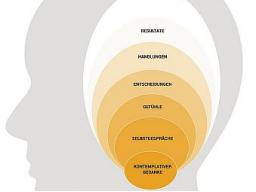 Webinar: Die Macht der Gedanken! Sonderpreis statt 69,50 nur 39,50