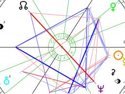 Webinar: Warum Transformatorische Astrologie erlernen?