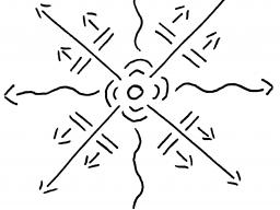 Webinar: Heilpiktogramme > Feliku und dein inneres Kind