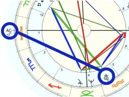 Webinar: Solide Horoskopdeutung: Aspekte auf Achsen