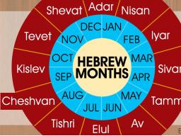 Webinar: SEELEN-HEILUNG DURCH DIE HEBRÄISCHEN MONATE - Jeder Monat hat eine einzigartige spirituelle Bedeutung