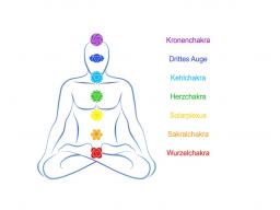 Webinar: Chakren ... die Energiezentren des Körpers