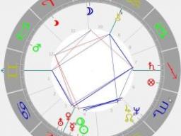 Webinar: Astro-Einzelsession zu Deinem Thema