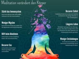 Webinar: Meditation