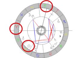 Webinar: Schnelle Deutung: AC, Sonne & MC im Horoskop