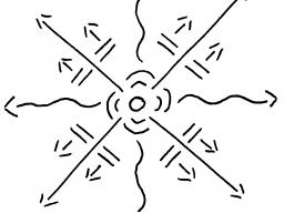 Webinar: Heilpiktogramme > Zähne + Freisein + Baumenergie