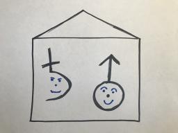 Webinar: Saturn & Uranus in den Häusern 1, 4, 7 und 10
