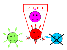 Webinar: Einführung: Das NeuroSonanz-Modell