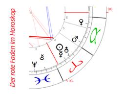 Webinar: Der rote Faden im Horoskop 2  * Deutungsübung
