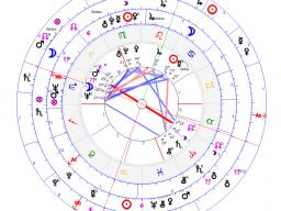 Webinar: Grundseminar arbeiten mit dem Astrologie-Programm Astroplus