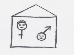 Webinar: Astrologie lernen: Venus & Mars in den Häusern 3, 7 und 11