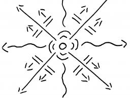 Webinar: Heilpiktogramme > Wirbelsäule und Körperlängen korrigieren