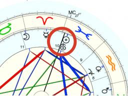 Webinar: Solide Horoskopdeutung: Konjunktionen