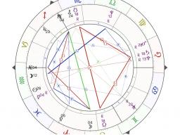 Aspekte zur Mondknotenachse