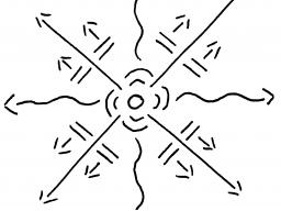 Webinar: Heilpiktogramme > Selbstbewusstsein vertiefen und stärken