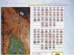 Webinar: Ausbildung Regenbogen-Chakrenharmonisierer