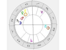 """Webinar: """"Planetenzuordnungen und Aspekte""""  Psychologische Astrologie  (7)"""