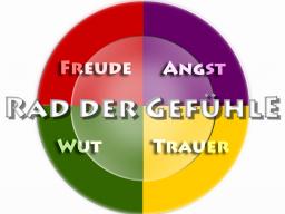 """Webinar: Einführungs-Veranstaltung in """"RAD der GEFÜHLE"""""""