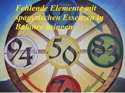 Webinar: Welche Farben geben dir Kraft und bringen dich in Balance/Tiroler Zahlenrad/Spagyrik.