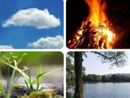 Webinar: ☁ ♖ 5-Elementen  ♨ ❄ Karten Legung ❄ Luft, Feuer, Erde, Holz, Wasser