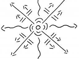Webinar: Heilpiktogramme > Heilwebinar