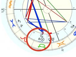 Webinar: Solide Horoskopdeutung: Kombination Planet, Zeichen, Haus