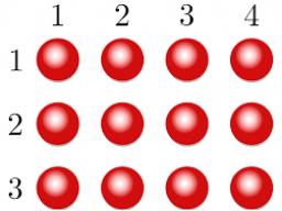 Webinar: Neue Ausbildung Numerologie- Infoabend