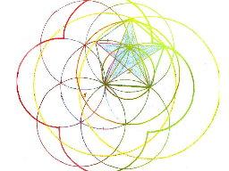Webinar: Liebe ist ein Verhältnis - Einführung in die Heilige Geometrie