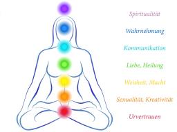 Webinar: Meditiere mit denen 7 Seelenhäusern (Chakras)
